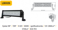 LED panel 72W, 405 mm, reflektor