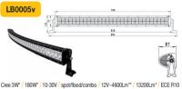 LED panel Oblúk 180W, 885 mm, reflektor