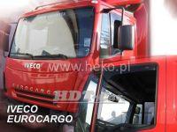 Plexi, ofuky Iveco Euro Cargo 2D 1994 =>, přední